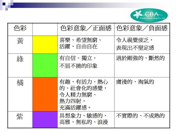 色彩維他命3.JPG