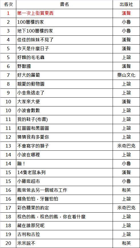 top20-.jpg