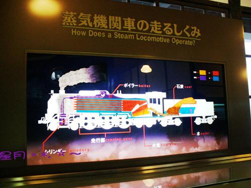 a1梅小路蒸気機関車館 (13)