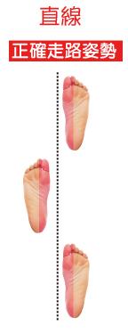 消除蘿蔔腿 正確的走路姿勢 蘿蔔腿篇