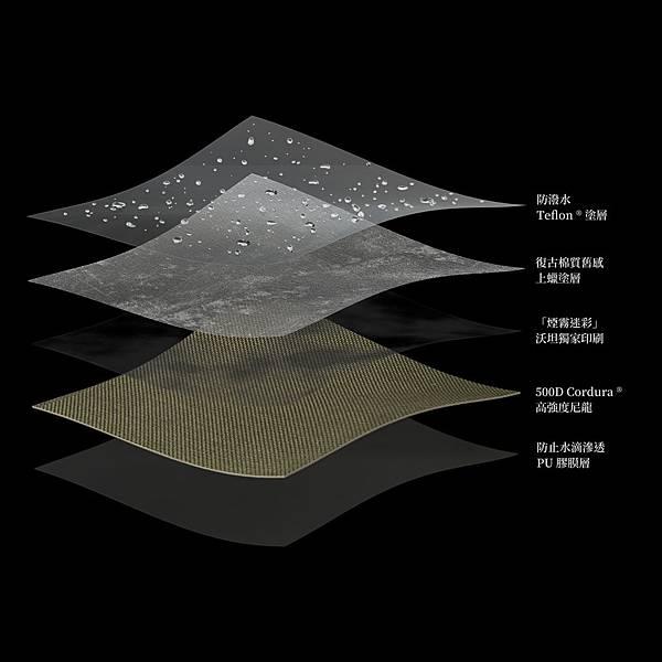 materials_smokeCamo_cordura_500D_layers_waterResistance_tw(1080) (1)