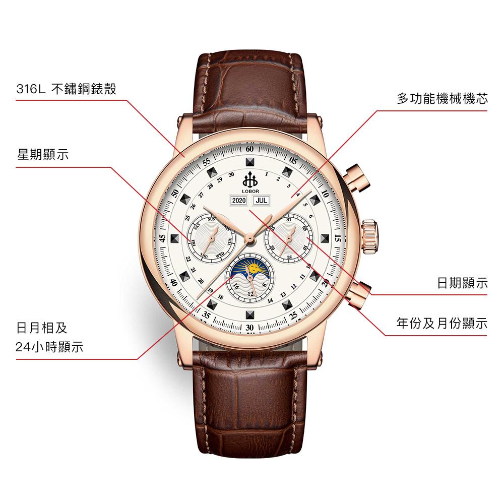 lobor機械錶9.jpg