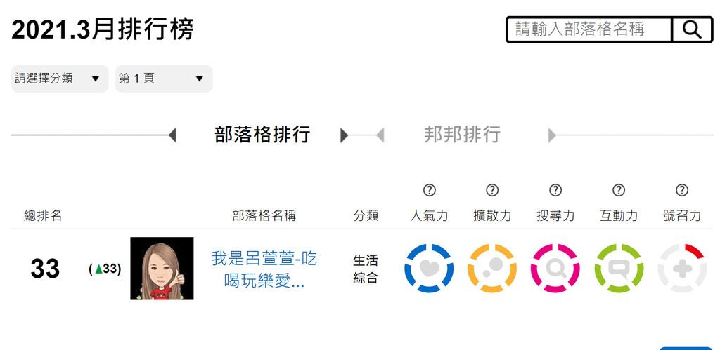 2020社群金點賞時尚類別推薦10.jpg