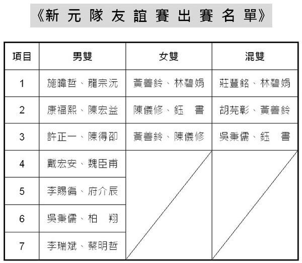 出賽名單.jpg