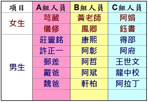 新元隊名單-更新.jpg