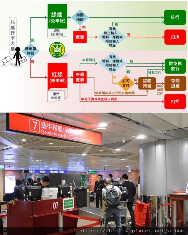 無論是出差洽公或旅遊還是華僑留學生有從美國後送行李回台灣或是客不確定自己是否帶了管制品或超量免稅品,應主動選擇紅線(應申報)檯通關,行李會需要授受海關檢查,雖然後送行李送到台灣的時間會比你來的晚,這不代表行李主不需要去報關,而是要在回台灣通關時就要先行進行申請,當行李主到台灣之後就要走紅線來進行通關,這時你需要填寫中華民國海關申報單(如下圖),在填寫完海關申報單及海關檢查後之後,海關人員會在海關申報單上填上編號,Ship2tw建議記得向海關人員提出將海關申報單拍照留存這樣就不用擔心忘了在申報單上填了那些資料,也讓自己有留存,因為之後行李從海上運輸到台灣之後,海開人員會以海關申報單上的資料和出入境及機票來做物品的核對,在海關檢查行李時海關人員是有權力要將內容來做檢查,如果遇到申報不實或是經海關查獲持有違規物品,行李的主人必須為這些物品負責,最常遇到的情形是申報的金額和海關認定的標準不一樣時需要補繳關稅,雖然個人行李大都是使用過的,在金額的認定上每個人都不太一樣,就像是之前Ship2tw協助從美國船運回台灣留學生KEVIN的37箱行李,其中有KEVIN的畢業證書和很多學術專用書籍,雖然對KEVIN來說這些文件及書本是非常有價值的,在給海關的行李清單上將金額填的很高填了1000美元,這樣一樣就超過了個人後送行李自用免稅規定,會需要繳稅,那麼多少金額或價值的行李會適用免稅呢?在整個行李總價值在新臺幣2萬元以下者,仍准予免稅,假設KEVIN將行李清單上的總價值填了新臺幣2萬元以下,說不定這37箱行李就可以免稅囉!如果你有行李想要從美國經海上運回台灣需要Ship2tw協助或是有海路運輸相關問題想要諮詢的朋友歡迎來Ship2tw諮詢喔!