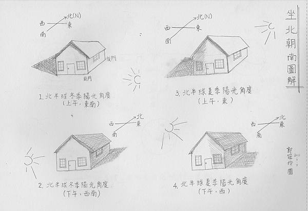 Nrth hemisphere house aspect.jpg