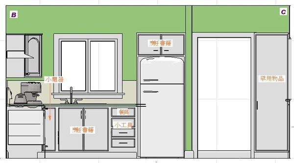 Gillian's kitchen sectionBC - reno.jpg