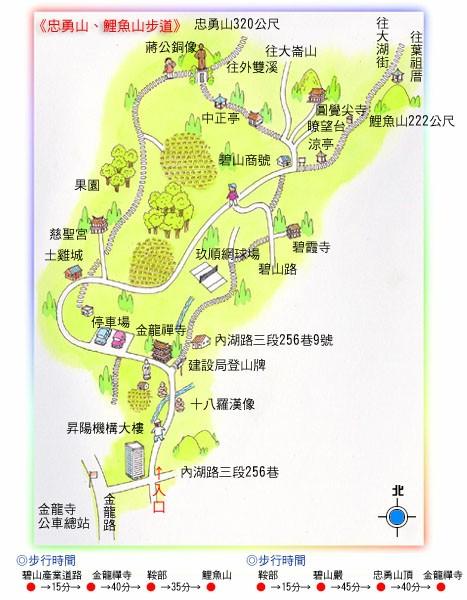 忠勇山、鯉魚山步道