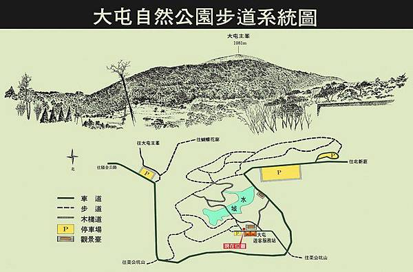 大屯自然公園步道系統圖
