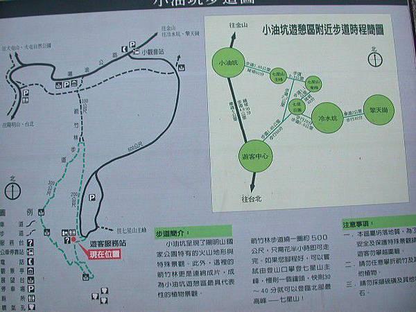 小油坑遊憩區附近步道時程簡圖