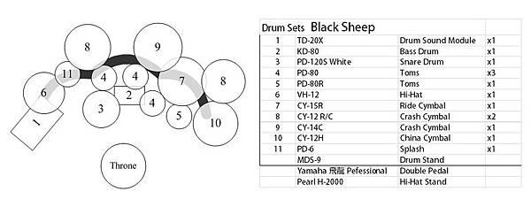 Drum set-07