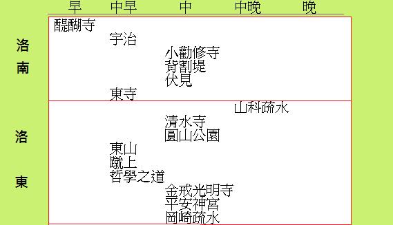 京都花開期之早晚(修正)3-1.png