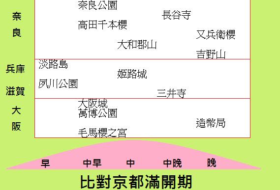 京都花開期之早晚(修正)3-3.png
