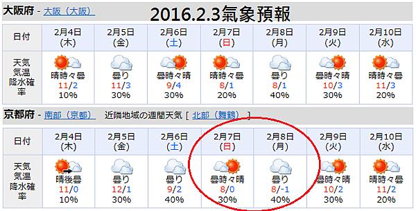 0203氣象預報.png