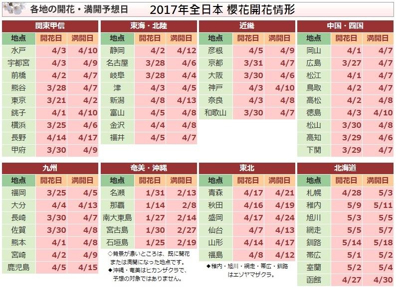 2017全櫻花前線.jpg