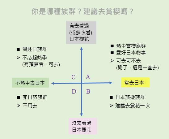 賞櫻族群.png