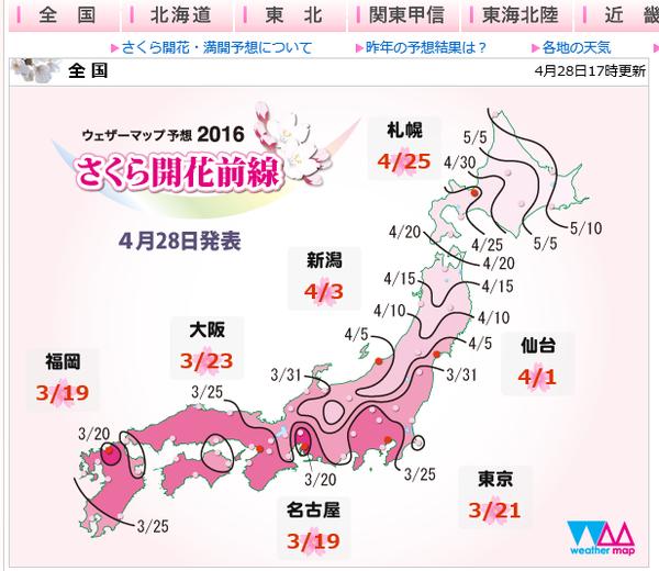 2016之線圖.png