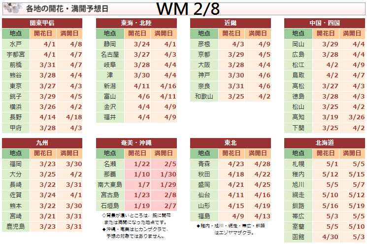 0208表wm.png