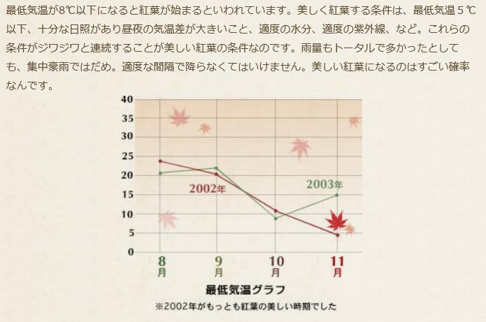 紅葉檢定2.png
