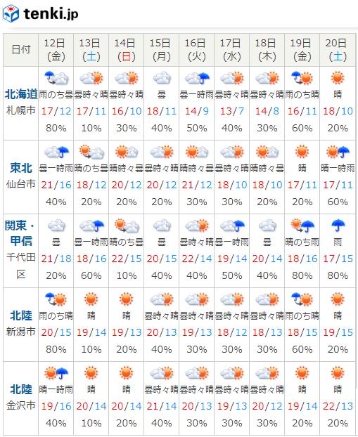 1012氣象.png