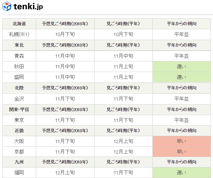 Tenki第三次預報.png