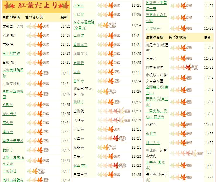 1126京都滋賀.png