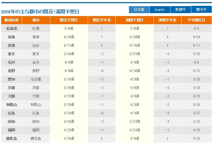 0125氣株二.png