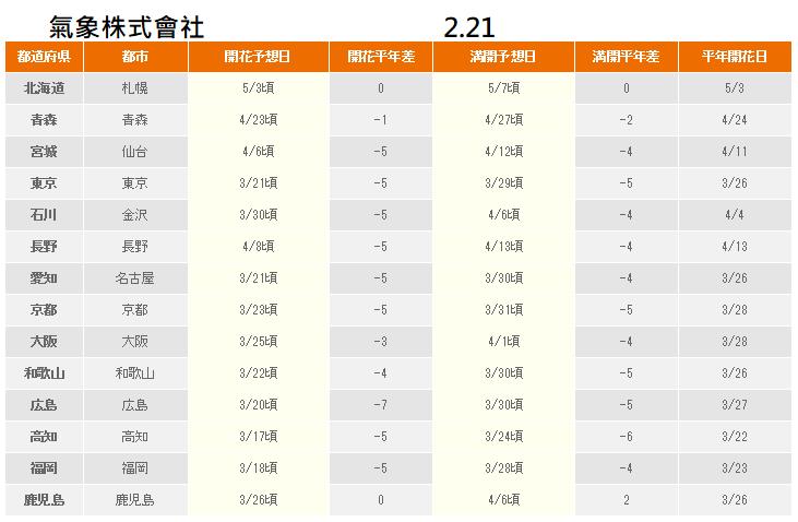 0221氣株1.png
