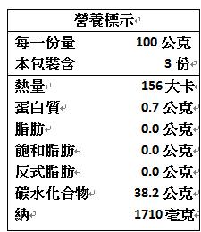 日式鹹梅的營養標示.png