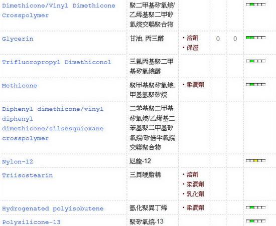 Kanebo (佳麗寶) Allie 防曬乳 清爽型2009年版2.jpg
