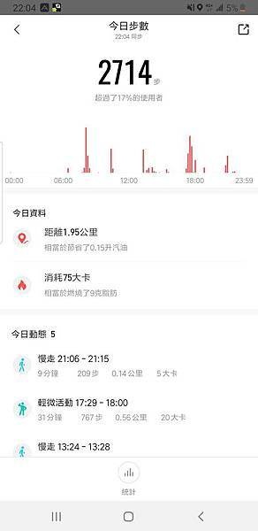 Screenshot_20200507-220458_Amazfit.jpg