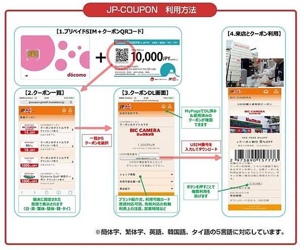 日本藥妝比價網_全日通_2.jpg