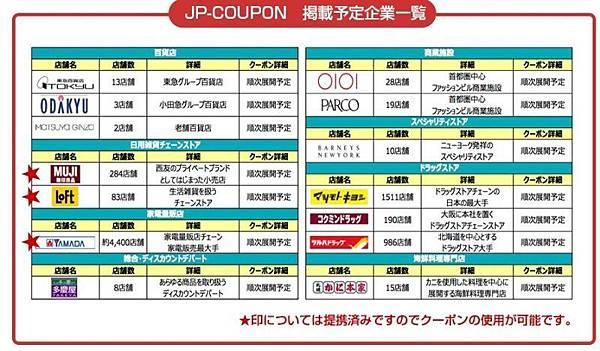 日本藥妝比價網_全日通_4.jpg