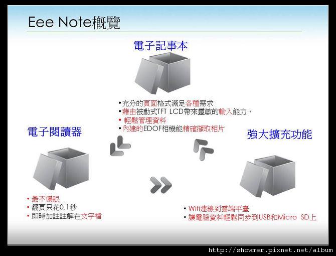 nEO_IMG_投影片5.jpg
