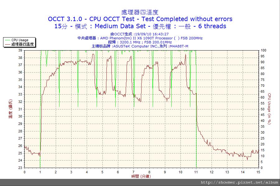 2010-09-19-16h43-CPU4.png