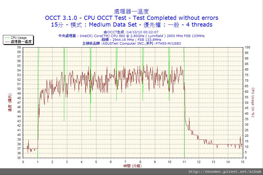 2010-10-14-00h22-CPU1.png
