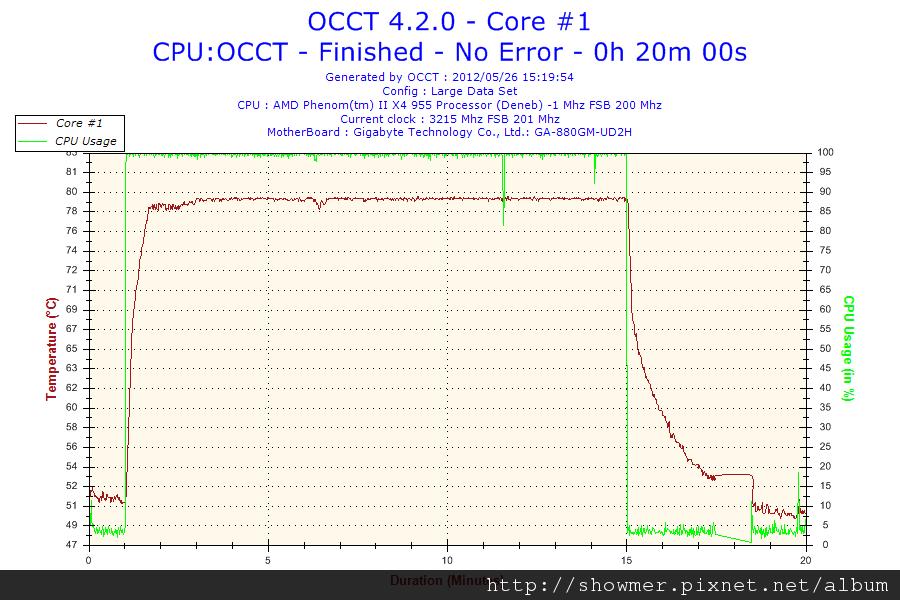 2012-05-26-15h19-Core #1