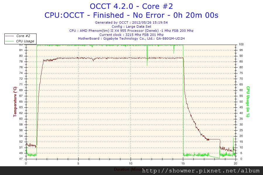 2012-05-26-15h19-Core #2