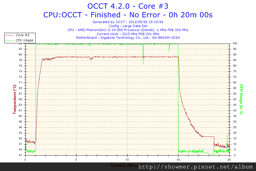 2012-05-26-15h19-Core #3