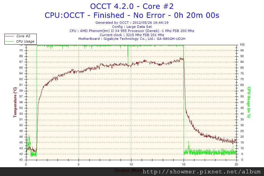 2012-05-26-16h44-Core #2