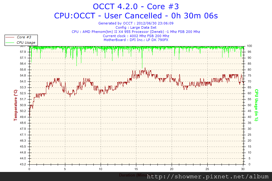 2012-06-30-23h06-Core #3