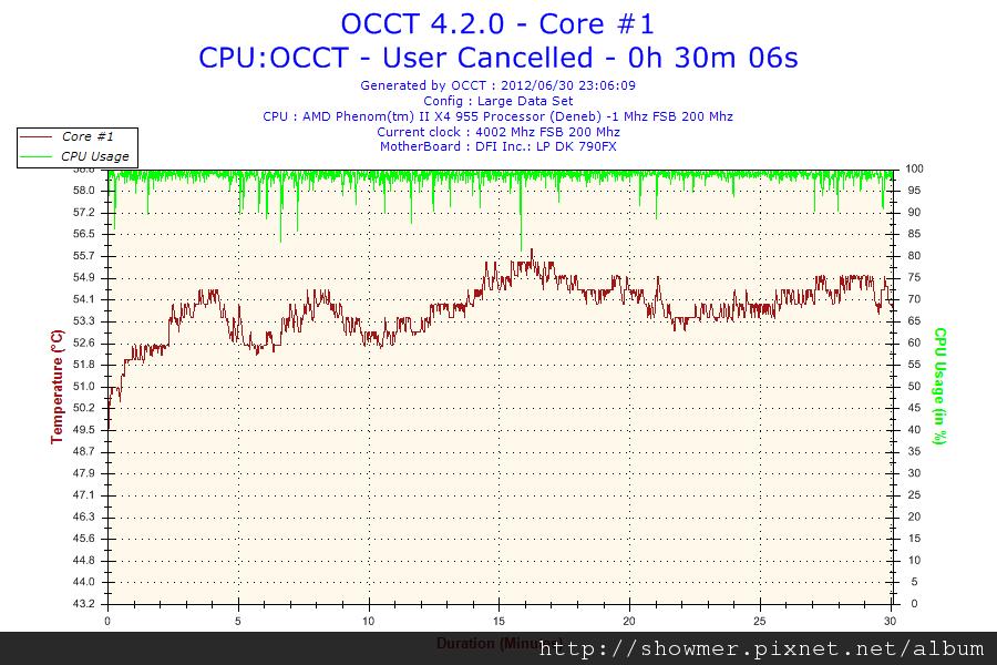 2012-06-30-23h06-Core #1