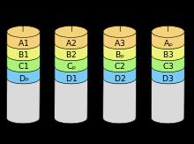 220px-RAID_5.svg