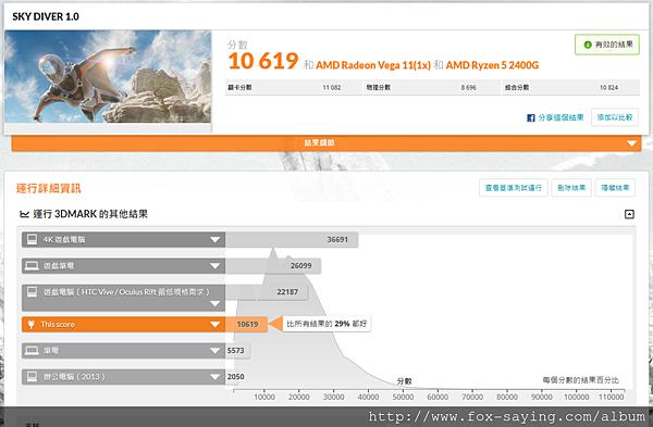 3DMark 10 sky 32G.png