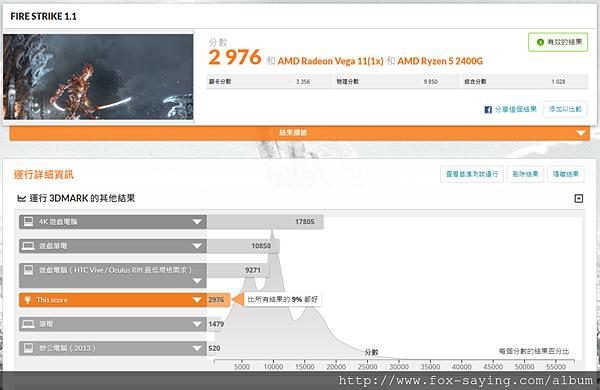 3DMark 10 fire 32G.png