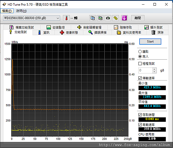 HD SN750.png