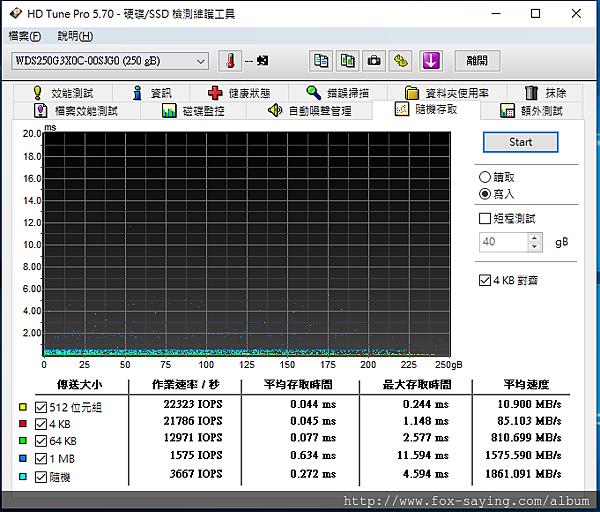 HD 隨機 SN750.png
