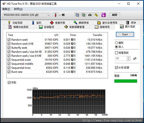 HD 額外 SN750.png
