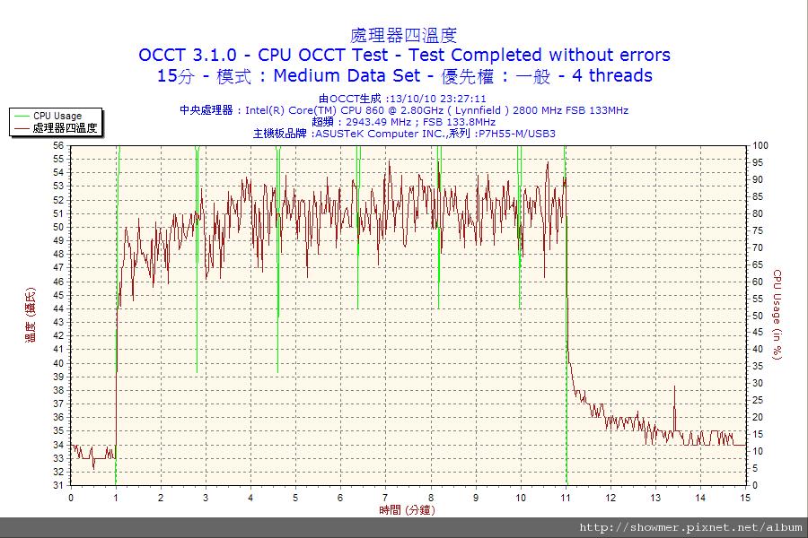 2010-10-13-23h27-CPU4.png
